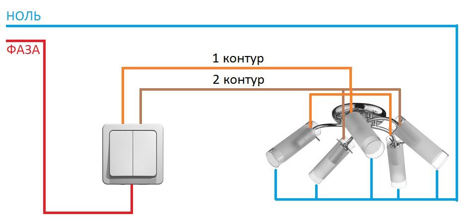 podkllustry92.jpg